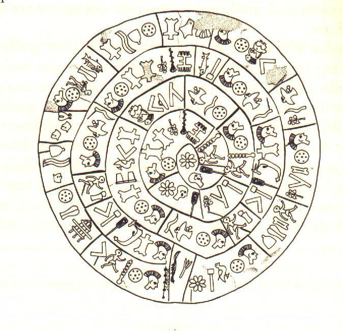 Si Stende Sul Desco.Il Disco Di Festo Un Calendario Vecchio Di 4000 Anni